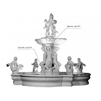 Садові фігури та фонтани в дизайні садової ділянки