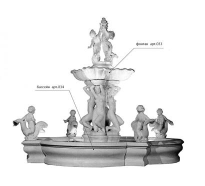 Бассейн фонтана Атлантида арт. 034